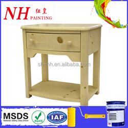 Wood furniture NC sealer coating