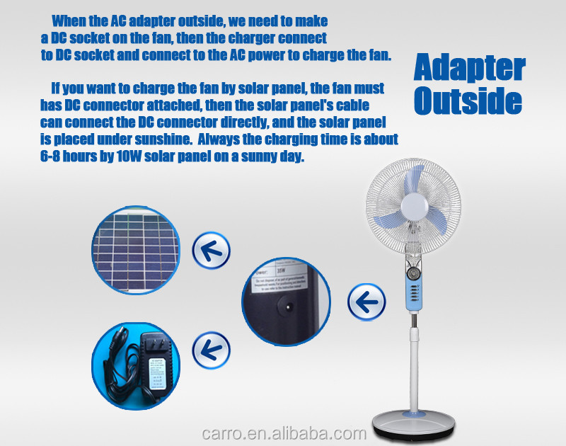 Alibaba China carro fan factory heavy duty industrial stand fan best floor standing fan coil CE-12V16H