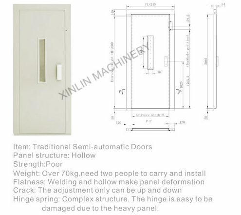 elevator door system from Xinlin in China