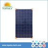 Renewable energy solar energy 260W solar panel in stock fast delivery top solar manuafactuer factory price supply solar panels