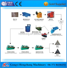 Hot sale gold processing plant