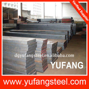 P20 Plastic mould steel plate
