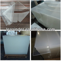 2.5mm totally transparent acrylic sheet extruded plastic sheet PMMA factory
