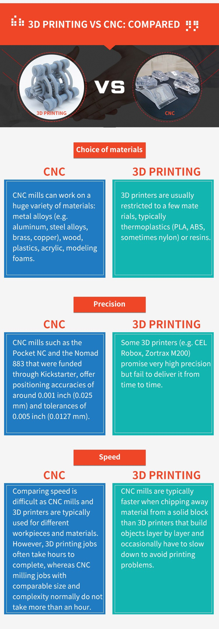 CNC machining prototype 03.jpg