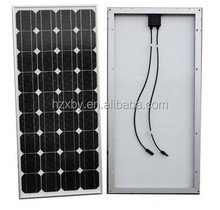 low price mono 100 Watt Solar Panel for sales in china