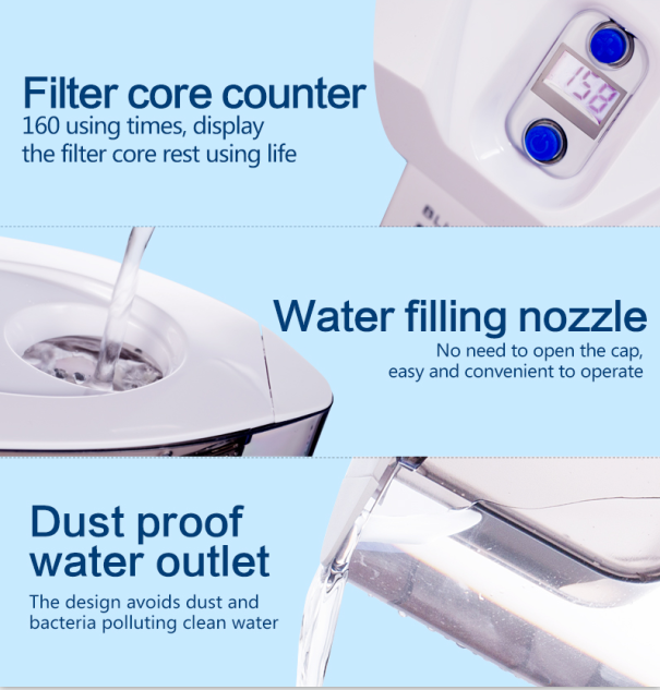 UV Disinfection Water Filter Pitcher