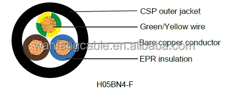 H05BN4-F EPR insulated CSP sheathed cable electric