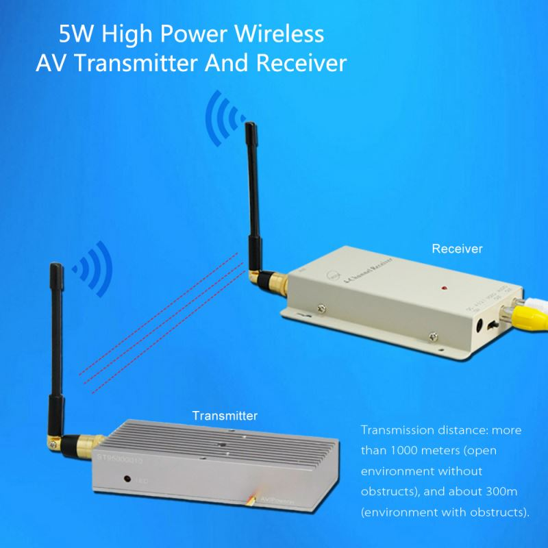 5 watt outdoor 1km long distance 1.2G wireless voice transceiver