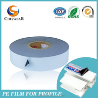 Steel Tire Plastic Film