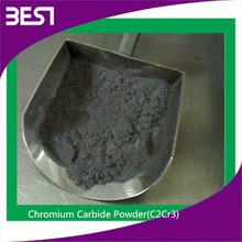 Best06 powder carbide pure chromium price