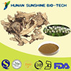 Black Cohosh Root Extract Triterpenoid Saponis