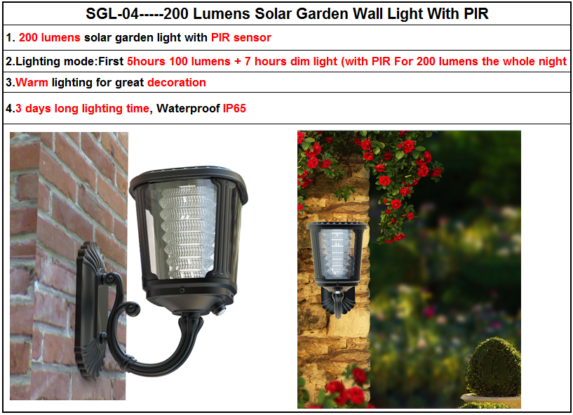 Unique Outdoor Solar Wall Light Led Design