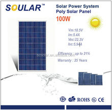Powerwell Solar Panel with full certificate from China supplier 100watt