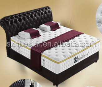 Good Factory Price Memory Foam Rolled Package Mattress For Hotel Furniture Buy Roll Up Foam