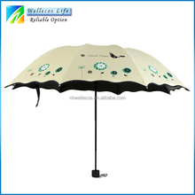 different kinds of umbrellas custom,cheap beautiful ladys umbrellas small