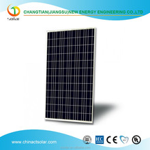 best price solar pv modules 250w jinko solar panel