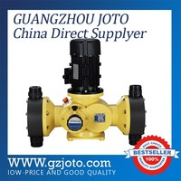 2014 New design 2JMX series diaphragm metering automatic grease pump