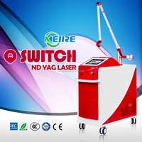Factory supply directly!!!CE approved Q-switched nd yag laser tattoo removal machine nd yag laser price