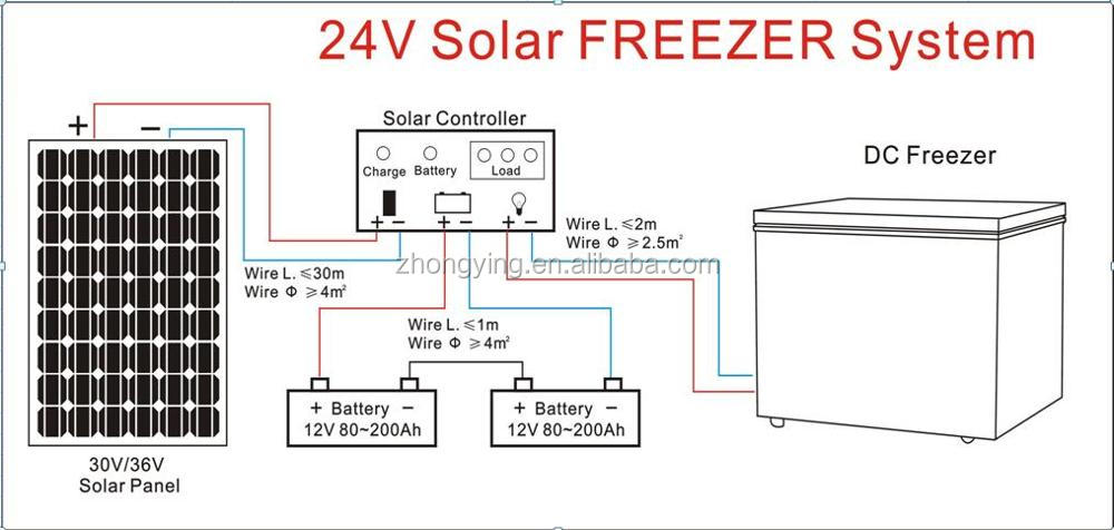 BD-550DC home refrigeration DC 12V solar powered deep freezer