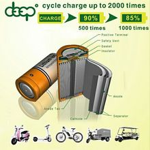 New design 12v 24v 36v 300V Lifepo4 132Ah EV Lithium battery Pack sweeper cars with great price