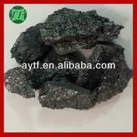 Green Silicon Carbide With Competitive Price