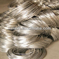 Aluminium Alloy Wire Manufacturer price