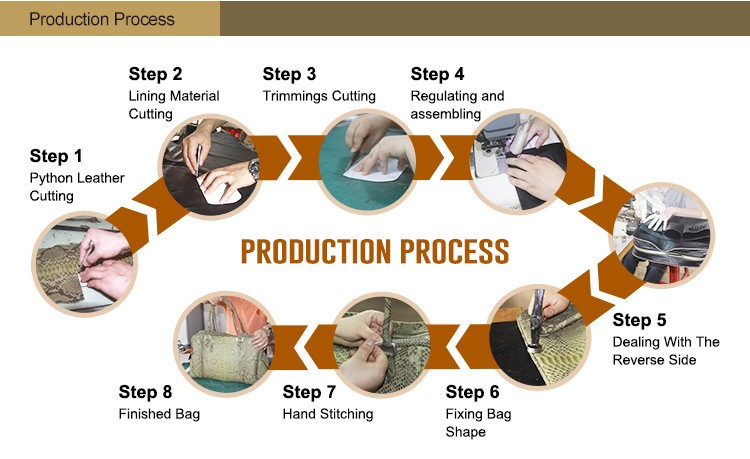 04 production process
