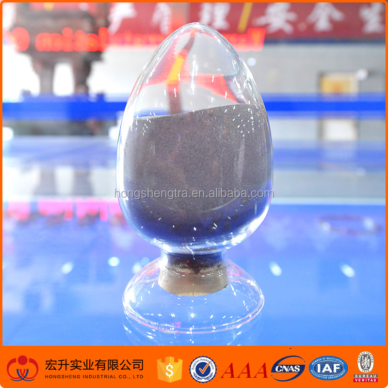 China factory sponge price ton Iron Powder