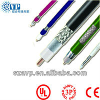 2013 for CCTV coaxial cable rg 59