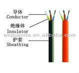 VDE HO5SS-F Heat Resistant Silicone Rubber Insulated and Sheathed Flexible Cable