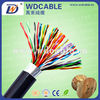 drum korea copper Amored 100 pairs cable
