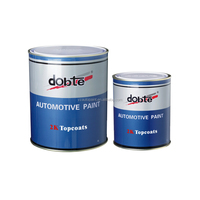 Acrylic 2K Car Paint Coatings