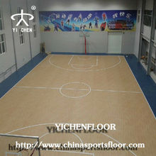 long life at low cost pvc plastic flooring for multi-sports(Futsal/Basketball/Tennis/Volleyball/Badminton etc)