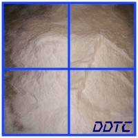 refractory fire clay alumina mortar for steel casting