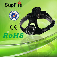 New Products 2014 small battery powered led lights head lamp