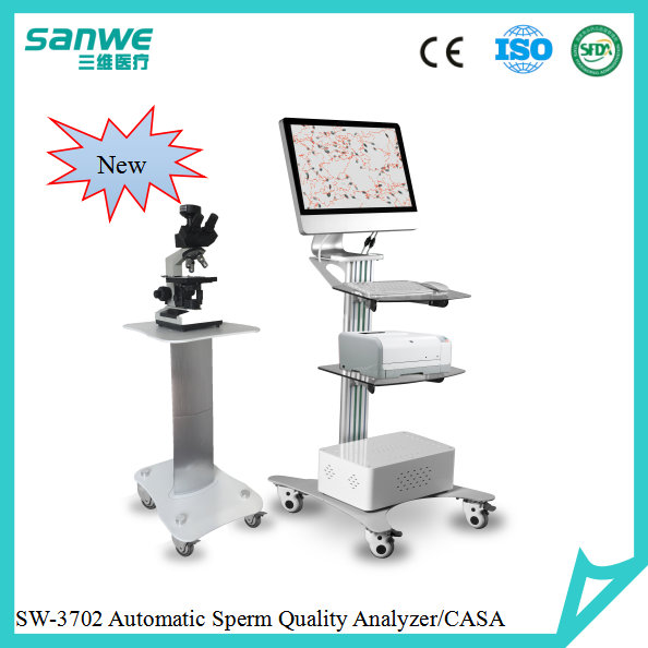 SANWE3303 Digital Electronic Colposcope, Gynecology Electronic Colposocpe with Camera ,Colposcope with Software