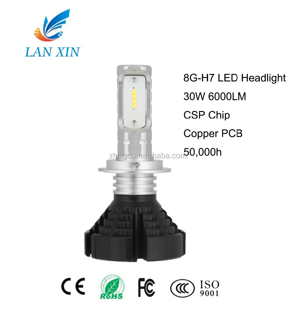wholesale depo auto lamp H7