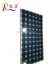Latest and Innovative Solar Panel Wholesale Production