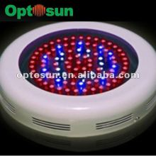 led grow light panel 90w red and blue color from Optosun