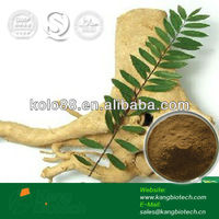Pure Tongkat Ali Extract (Eurycoma Longifolia) Powder,Bodybuilding food supplements