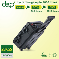 Portable 12v 100ah 200ah 500ah lithium iron phosphate battery pack with discharging up to 1000 AMP for solar panel system
