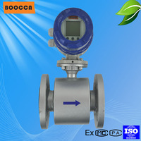 Clamp type Plug-in Hygienic Flange type Electromagnetic Flow meter