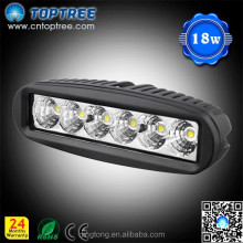 12v 18w jeep grand cherokee led light,led work lamps for auto machine