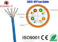 Twisted pair cable 8 Number of Conductors Cat6 UTP Type 23AWG