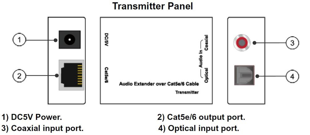 Audio Extender 300m by using Cat5e/6 Cable support Digital Coax or Optical Toslink