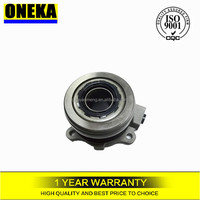 [ONEKA]96286828 for Chevrolet China auto parts manufacturers Hydraulic Clutch Release Bearing
