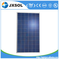 top quality solar panel/module PV panel solar system 250w poly crystalline solar cell