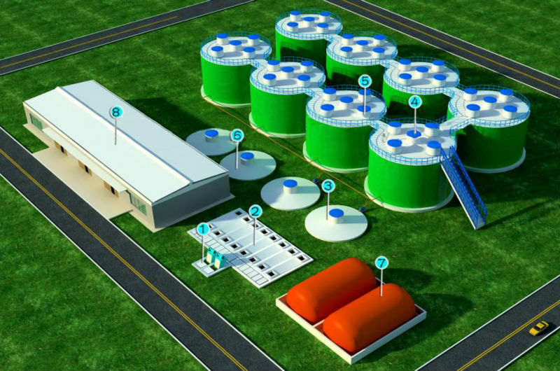 Anaerobic digestion power plant