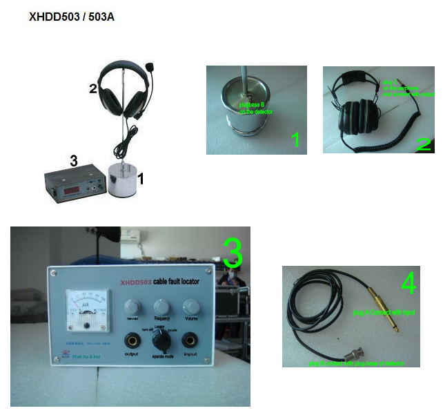 Cable Fault Locator Manufacturers : Hight quality mv portable cable route locator underground
