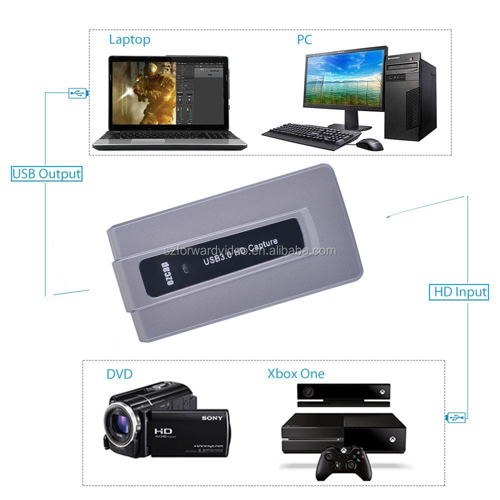 HDMI to USB 3.0 UVC Capture Card Device Dongle 1080P Video Audio Adapter Win Mac ezcap287